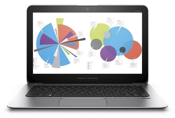 HP EliteBook Folio 1020 G1 M-5Y71 12.5 QHD AG 8GB 180SSD FPR W8.1P